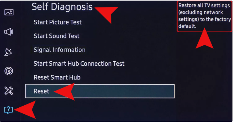 No Signal Error When HDMI is Plugged in Samsung Smart TV