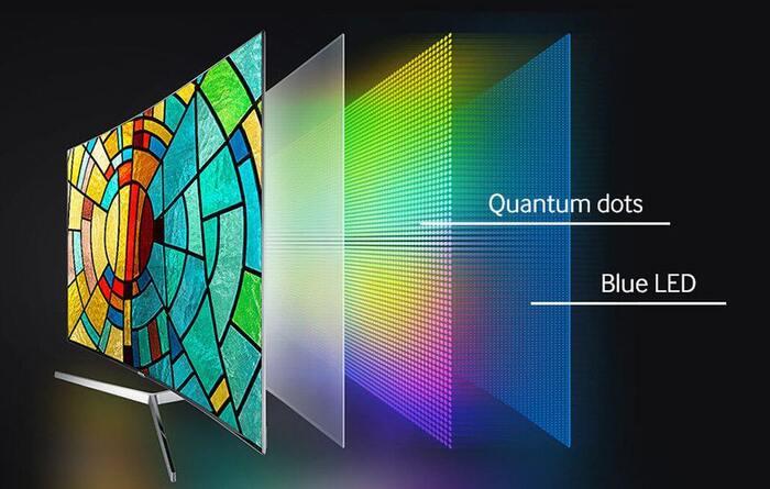 Quantum Dot Display tech